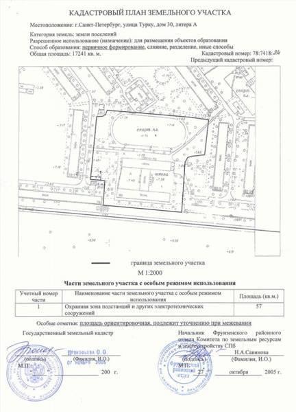 Процедура получения кадастрового плана земельного участка