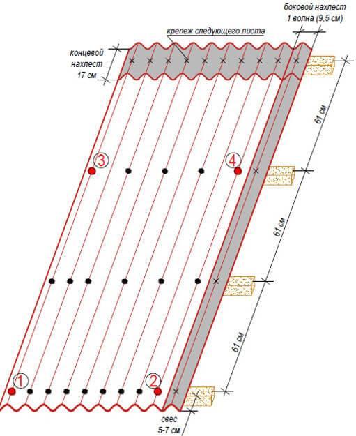 Онлайн калькулятор расчета металлочерепицы для крыши — рассчитываем точное количество материала