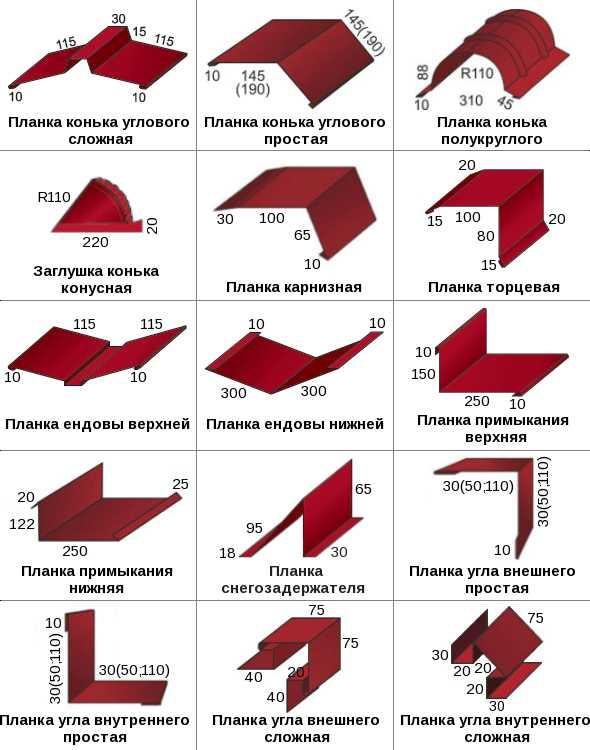 Размеры листа металлочерепицы (длина, ширина, толщина, вес) и как правильно рассчитать рабочую площадь?