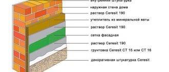 Клеи плиточные «церезит» (ceresit) – разновидности и инструкция по применению