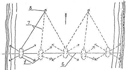 Что собой представляет и как производится крепление траншеи?