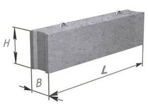 Как рассчитать вес газосиликатного блока в зависимости от размера и плотности материала