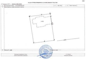 Описание процедуры межевания границ земельного участка