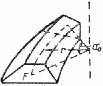 Что собой представляет передача отметки на дно котлована, для чего это необходимо и как производится?