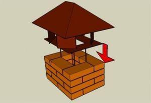 Колпак на трубу дымохода: как выбрать конструкцию или сделать ее своими руками – советы по ремонту