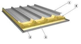 Стеновые сэндвич панели: разновидности и характеристики, применяемые материалы