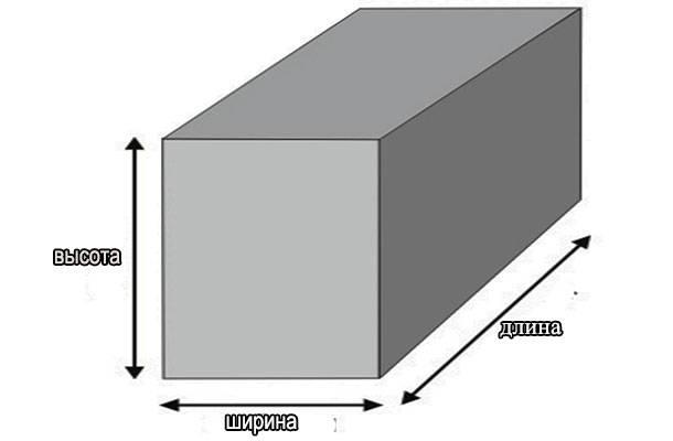 Размеры газобетонных блоков, допустимые отклонения, расчет