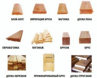 Виды и характеристики бруса