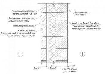 Толщина межквартирных стен в кирпичном доме