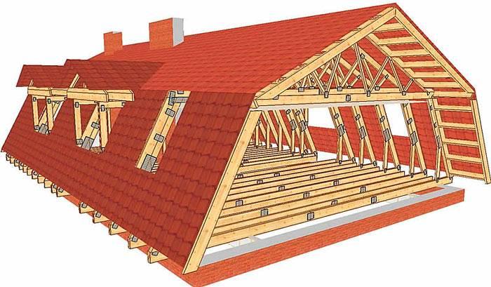 Стропильная система мансардной крыши: схемы, устройство