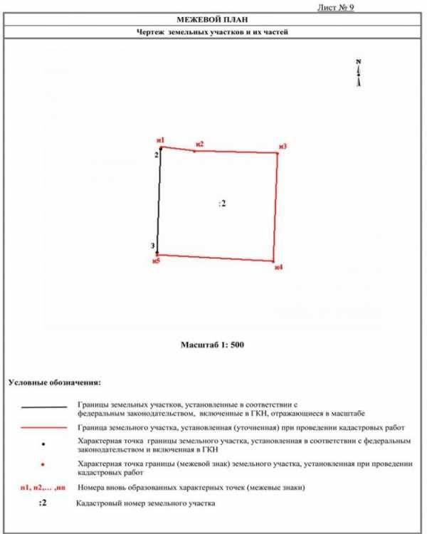 Допустимая погрешность при межевании земельного участка: нормы расхождения, как повысить точность определения координат характерных точек границ наделов?