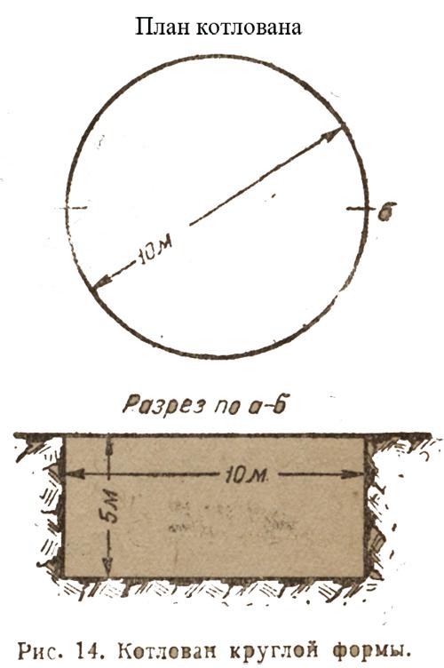 Калькулятор расчета котлована: стоимость земляных работ, объем грунта