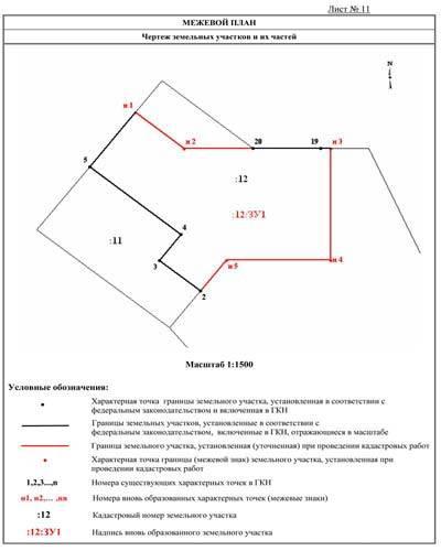 Особенности межевания участка в СНТ при наличии кадастрового номера