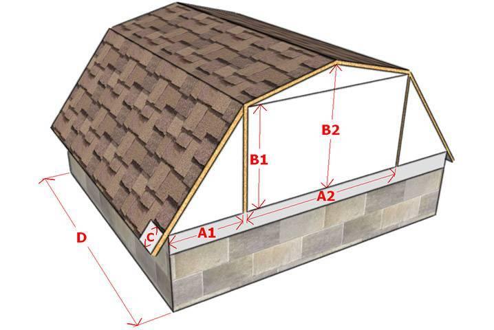 Как производится расчет мансардной крыши с помощью онлайн калькулятора