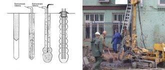 Бурение скважин под сваи: техника и технология