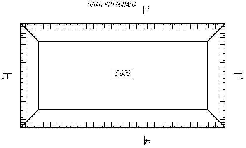 Как определить размеры основания котлована под фундамент. что нужно для определения глубины котлована? дополнительные работы при земляных работах: искусственные основания и уплотнение. обратная засыпка