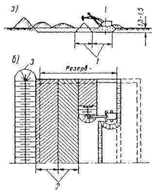 Котлован: что это такое в строительстве, чем отличается от траншеи, как выглядит, конструкционные элементы, проект и схема, обратная засыпка, откачка воды и водоотлив
