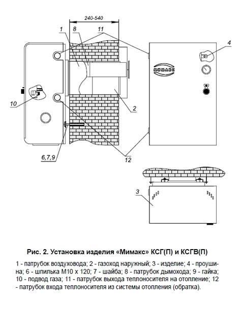Технические характеристики газовых котлов мимакс + инструкция по эксплуатации и отзывы владельцев