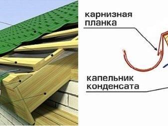 Капельник для крыши: что это такое, установка на кровле, устройство, как крепить, как установить, монтаж