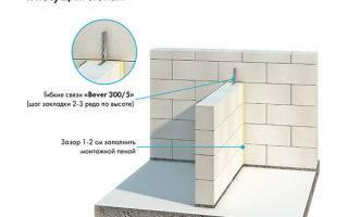 Какой толщины должна быть стена из газобетона