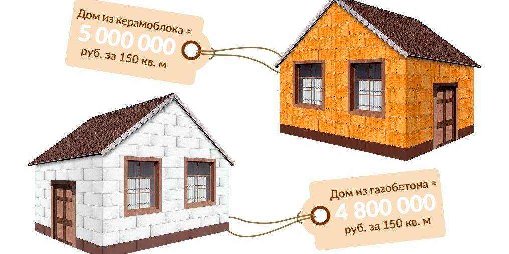 Преимущества керамических блоков porotherm