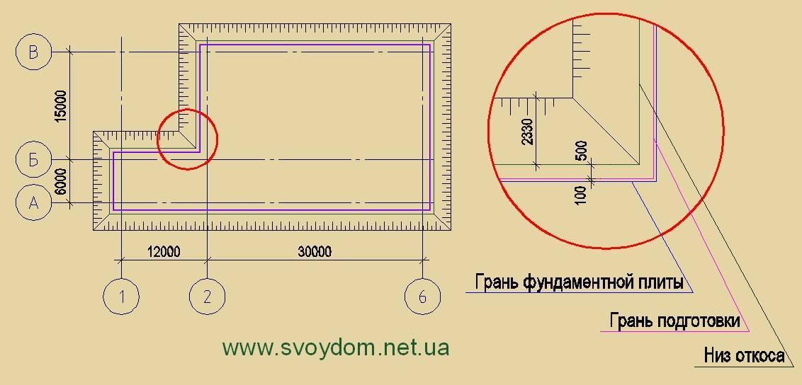 Расчет ширины траншеи под трубопровод, а также других размеров: объема земляных работ при прокладке трубы, по дну, требования снип и сп, расценки в смете