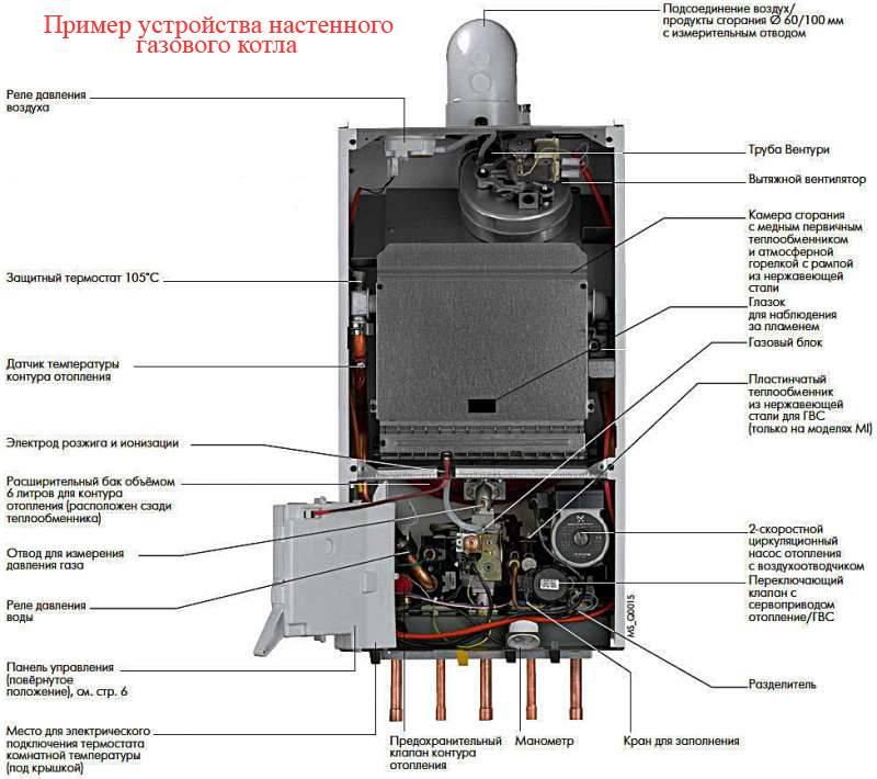 Как запустить напольный котел лемакс – vashslesar.ru
