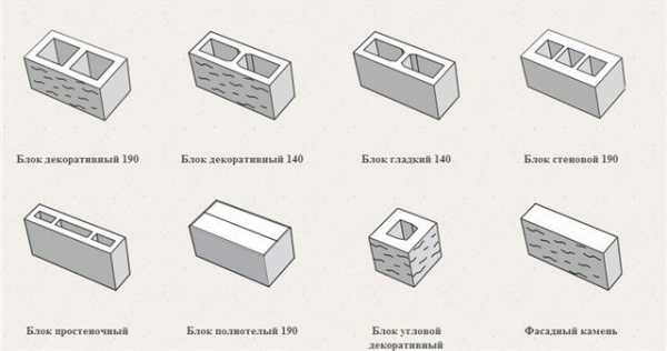 Степень огнестойкости зданий и сооружений – таблица