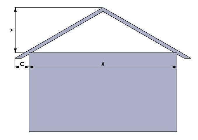 Расчет стропильной системы: как рассчитать площадь, длину стропил и расстояние между ними