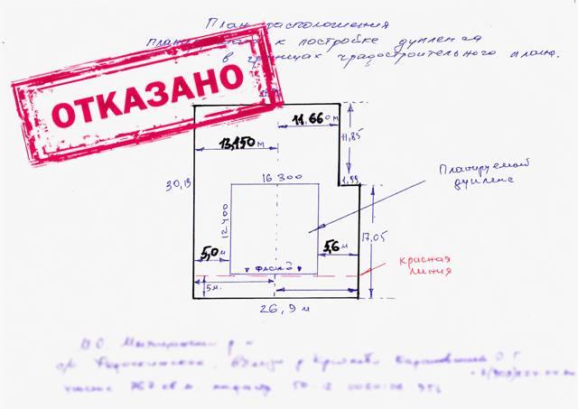 Образец схемы планировочной организации земельного участка 2021