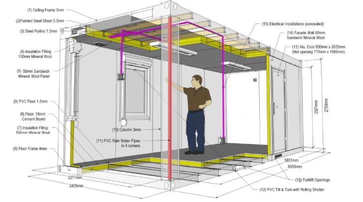 Бытовка своими руками (49 фото): пошаговая инструкция изготовления, чертежи и список стройматериалов. как построить дачный вагончик из металла?