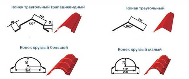 Как крепить конек на металлочерепицу – варианты и правила крепления на крыше