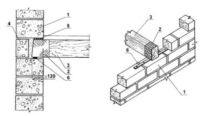 Монтаж плит перекрытия: правильная укладка и установка