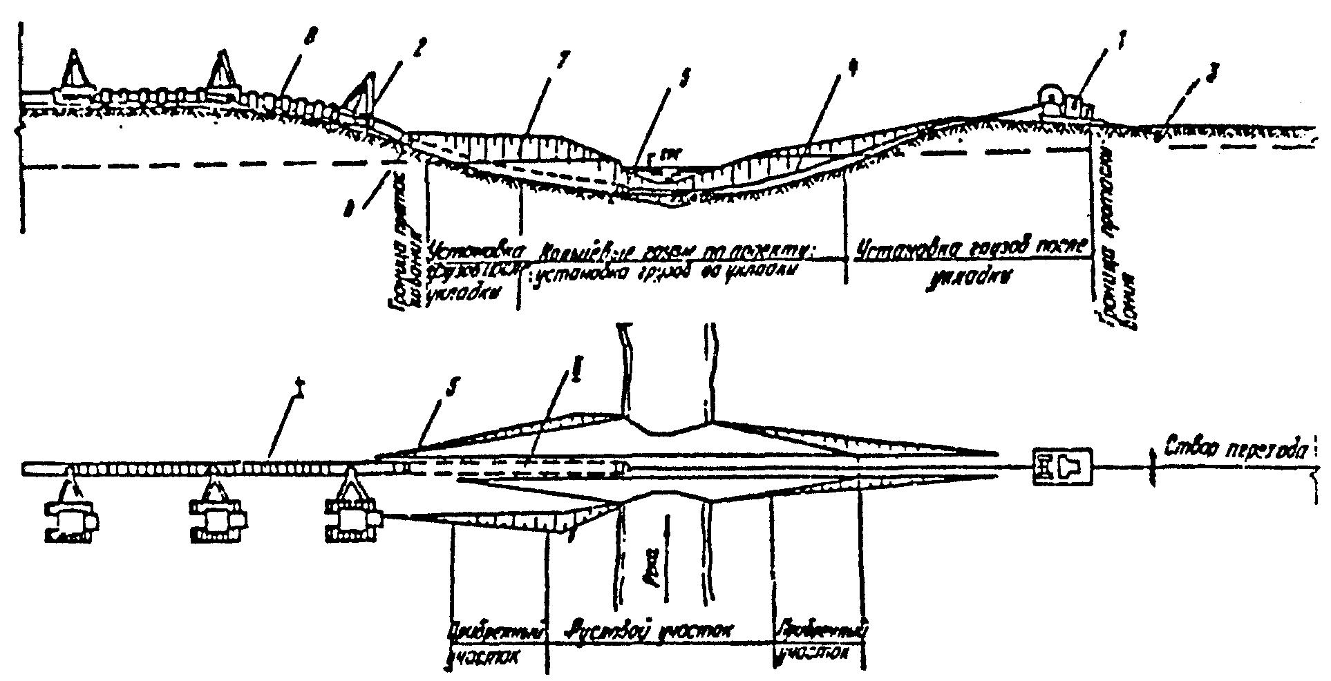 Прокладка канализации: правила укладки труб в земле - гидканал
