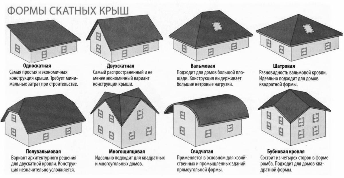 Устройство плоской кровли частного дома: план конструкции, а так же технология монтажа крыши из мягкой кровли в разрезе