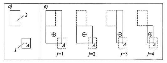 Правила проектирования свайных фундаментов