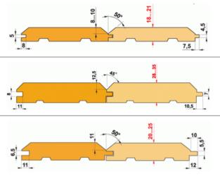 Имитация бруса для внешней и внутренней отделки – виды и размеры