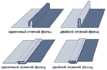 Как крепить профнастил на крышу саморезами: пошаговый инструктаж в деталях
