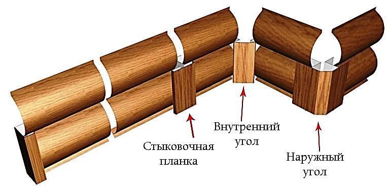 Сайдинг grand line: виды: виниловый бежевый, выбор цвета и размера вертикального металлического элемента, отзывы