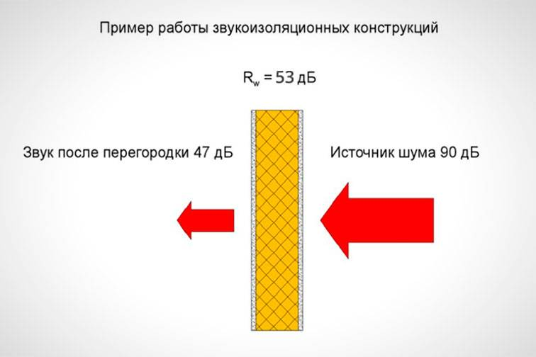 Технология кладки стен из газобетонных блоков: нюансы и этапы работ