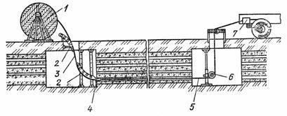 Правила прокладки бронированного кабеля