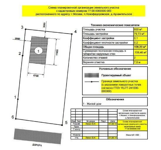Как и где получить кадастровый план земельного участка?