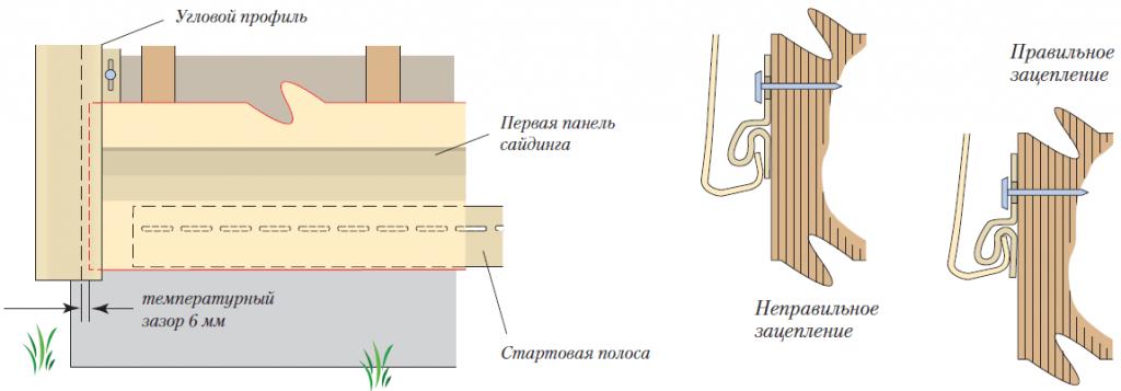 Наружная отделка дома из фасадных и цокольных панелей