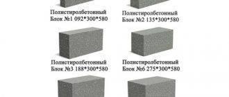 Полистиролбетонные блоки отзывы владельцев домов