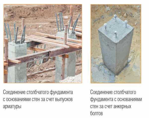 Столбчатый фундамент своими руками - мужик в доме.ру