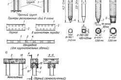 Что лучше винтовые сваи или ленточный фундамент: особенности, преимущества и недостатки свайного и ленточного основания