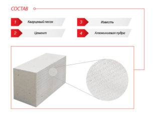 Газобетон: особенности блоков, марка, состав