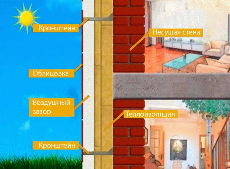Особенности керамогранита в качестве отделочного материала