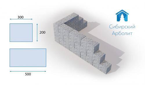 В одном кубе газоблока сколько квадратных метров. как рассчитать вес и размер газобетонных блоков