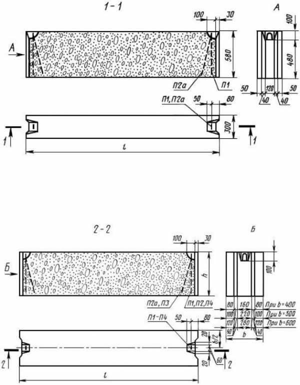Размеры фундаментных блоков по гост